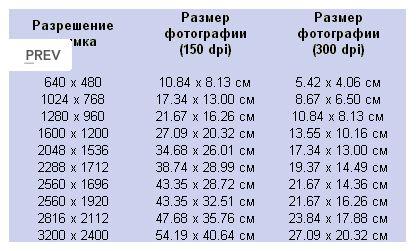 стандартные размеры фото при печати